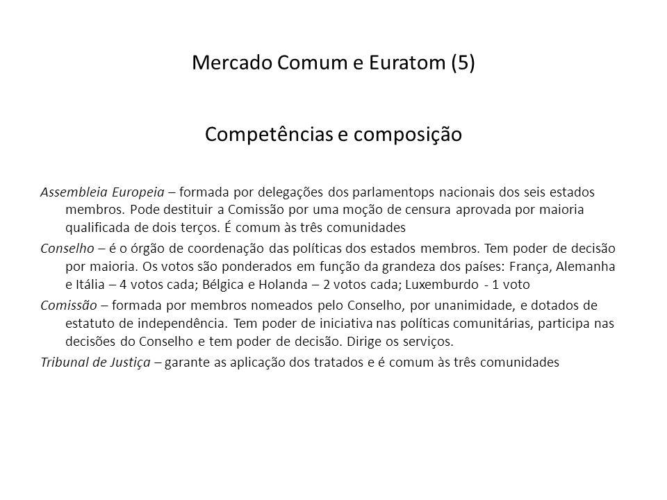 Mercado Comum e Euratom (5)