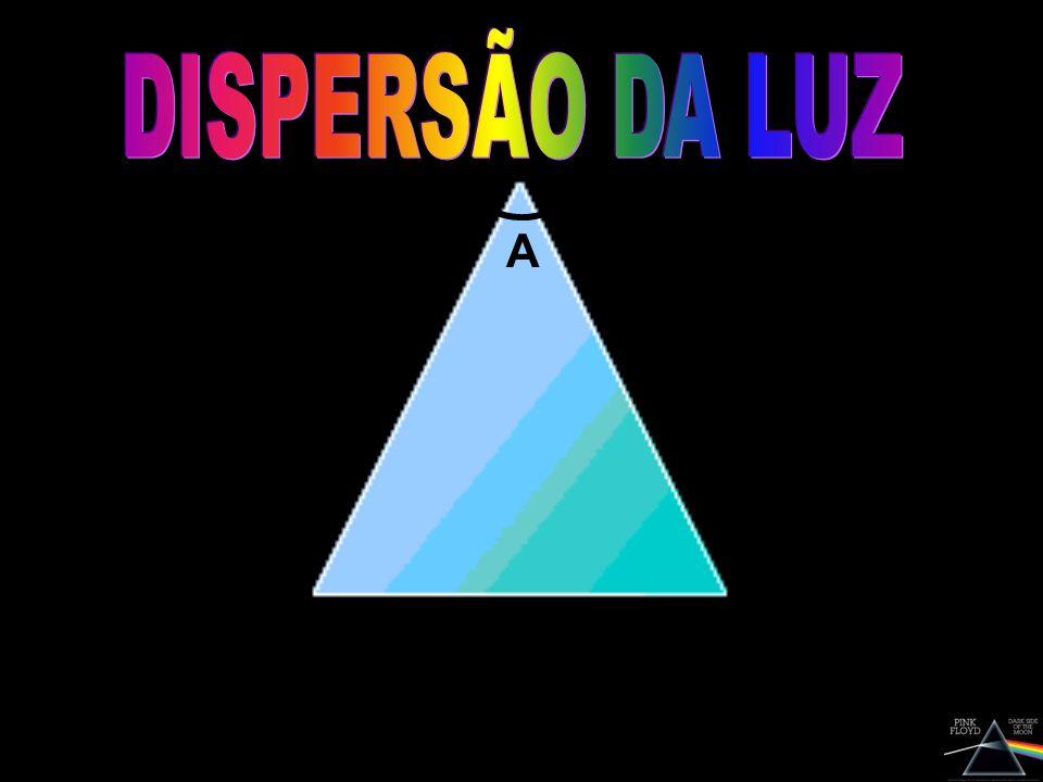 DISPERSÃO DA LUZ A