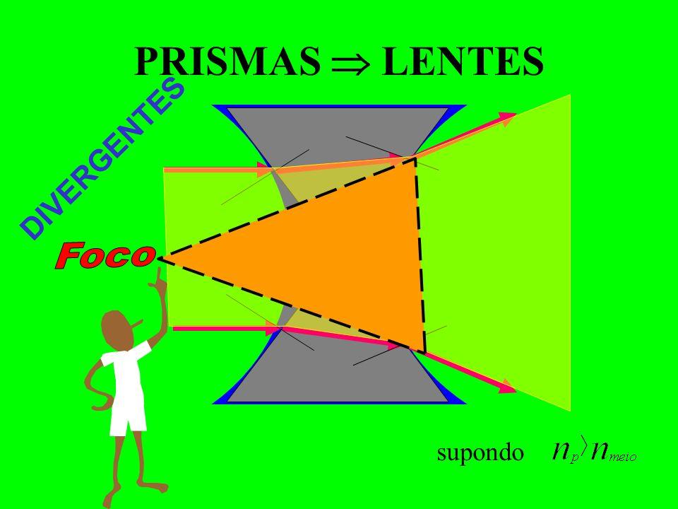 PRISMAS  LENTES DIVERGENTES Foco supondo