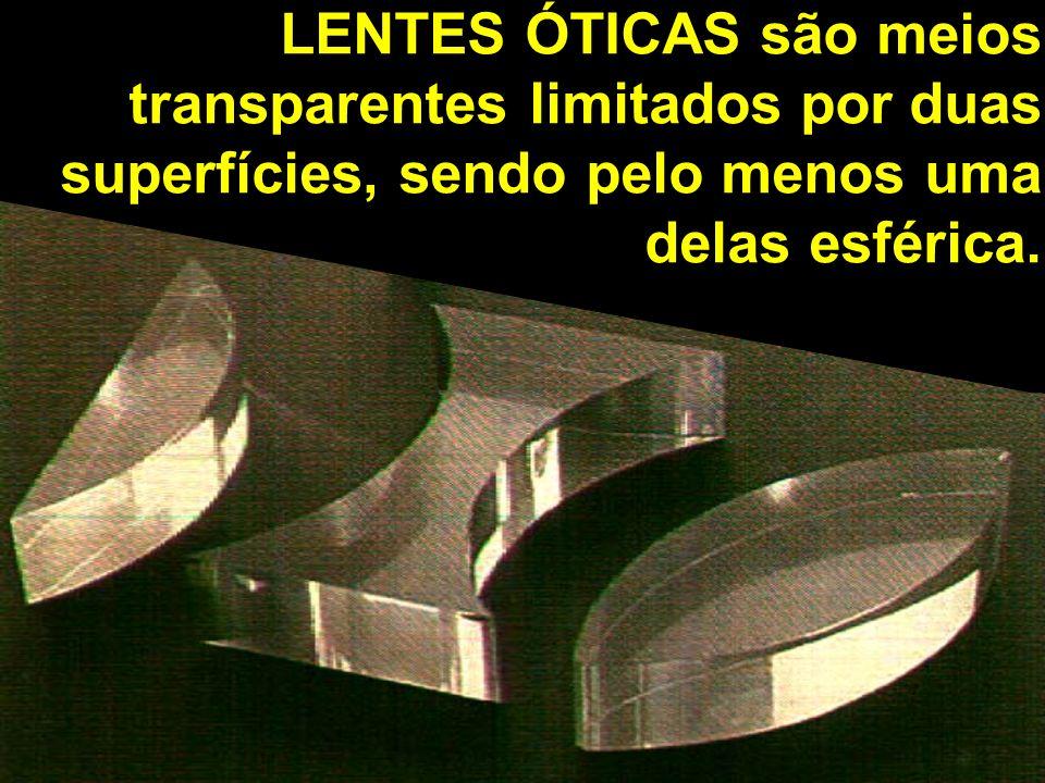 LENTES ÓTICAS são meios transparentes limitados por duas superfícies, sendo pelo menos uma delas esférica.