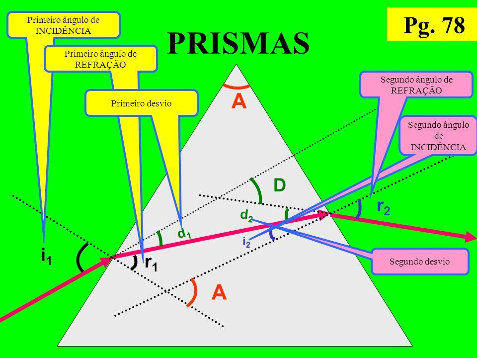 PRISMAS Pg. 78 A A D r2 i1 r1 d2 d1 i2 Primeiro ângulo de INCIDÊNCIA
