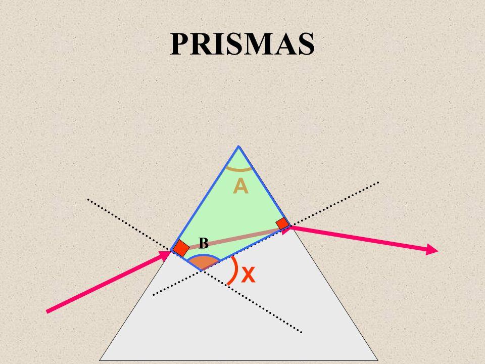 PRISMAS A B X