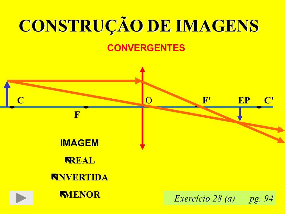 CONSTRUÇÃO DE IMAGENS CONVERGENTES C O F EP C F IMAGEM REAL