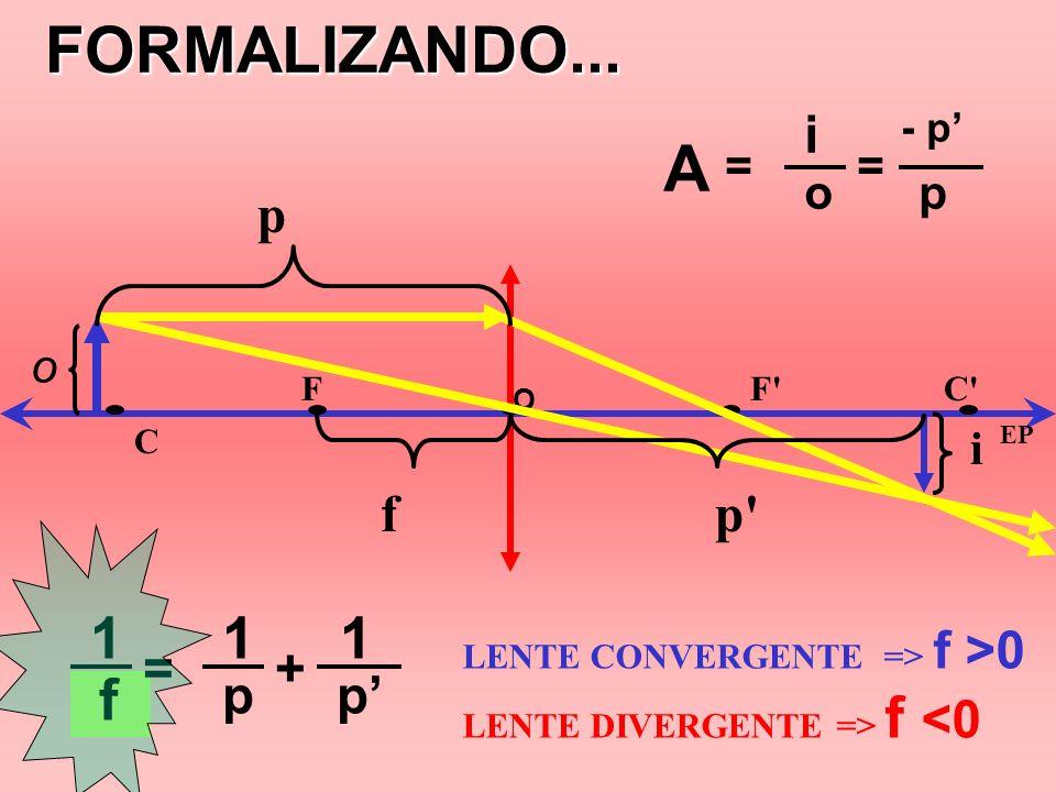 FORMALIZANDO... A 1 f i f p p = + p p' = o p o i - p' F F C C