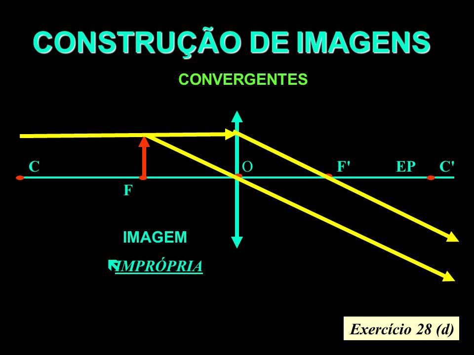 CONSTRUÇÃO DE IMAGENS CONVERGENTES C O F EP C F IMAGEM IMPRÓPRIA