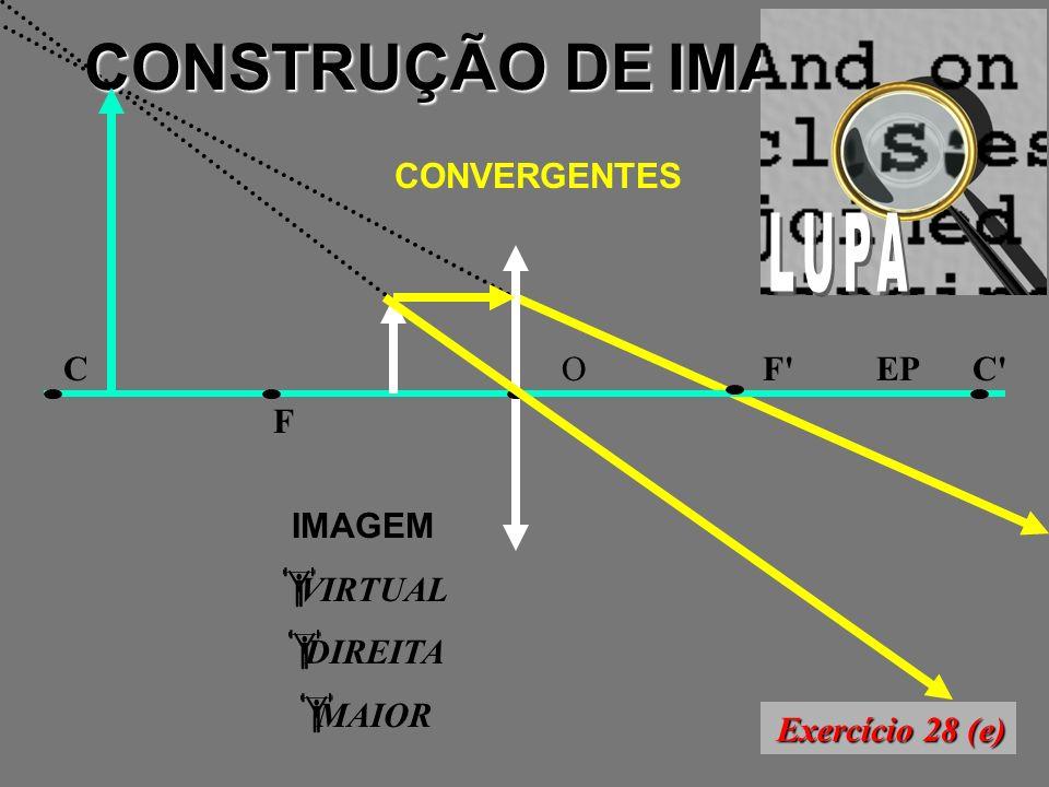 CONSTRUÇÃO DE IMAGENS LUPA CONVERGENTES C O F EP C F IMAGEM VIRTUAL