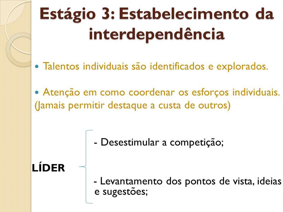 Estágio 3: Estabelecimento da interdependência