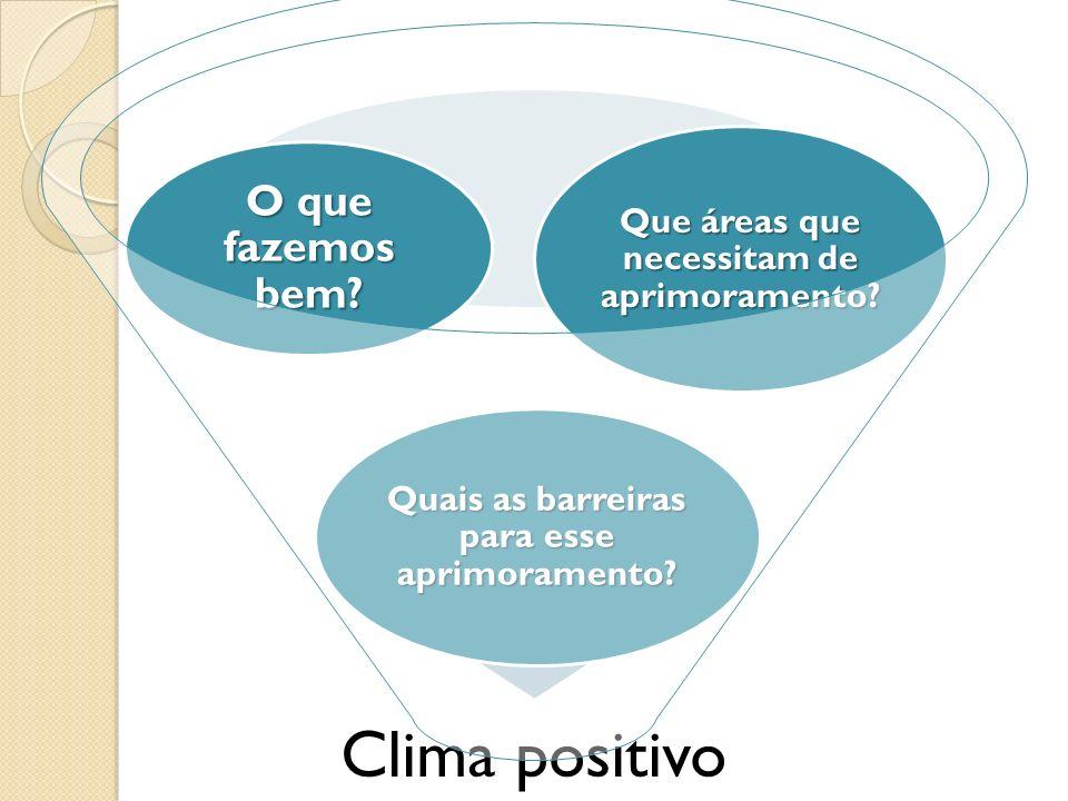Clima positivo O que fazemos bem