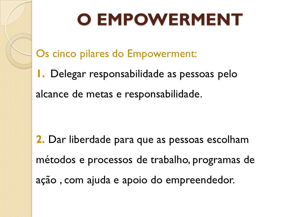 O EMPOWERMENT Os cinco pilares do Empowerment: