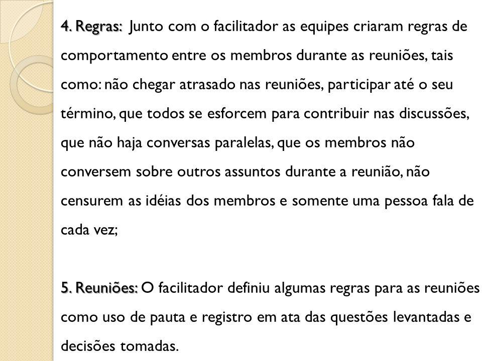 4. Regras: Junto com o facilitador as equipes criaram regras de