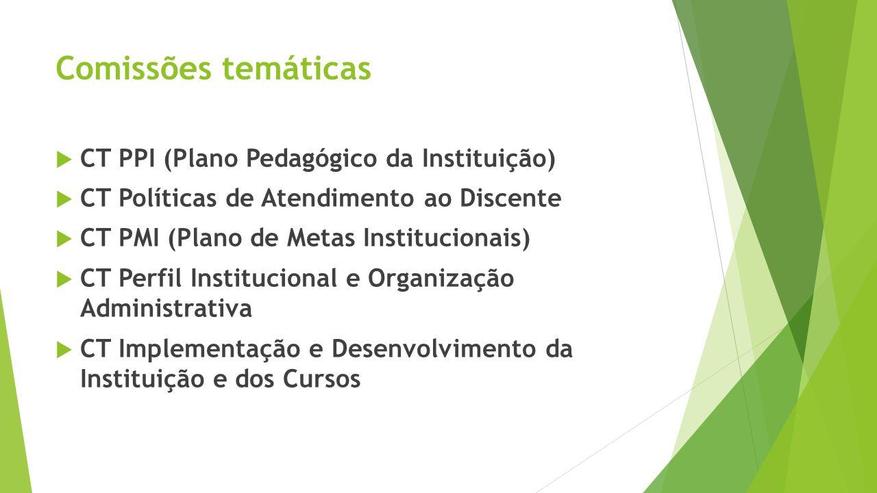 Comissões temáticas CT PPI (Plano Pedagógico da Instituição)