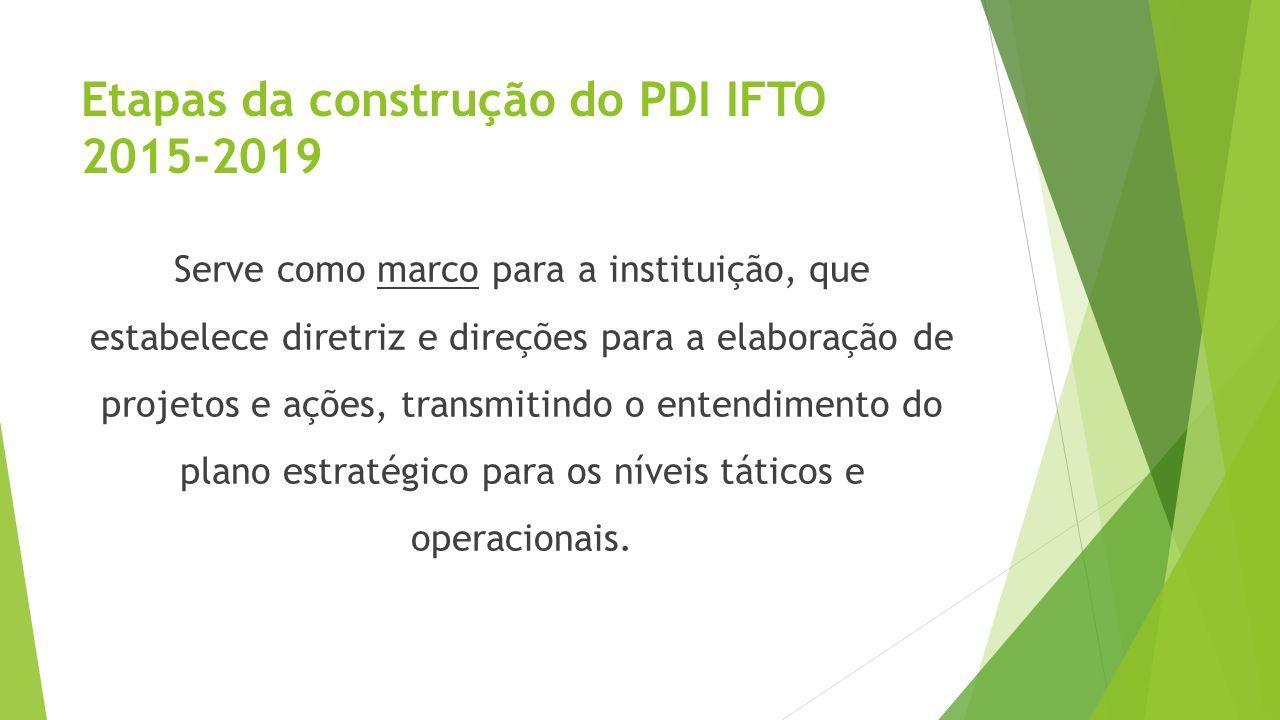 Etapas da construção do PDI IFTO 2015-2019