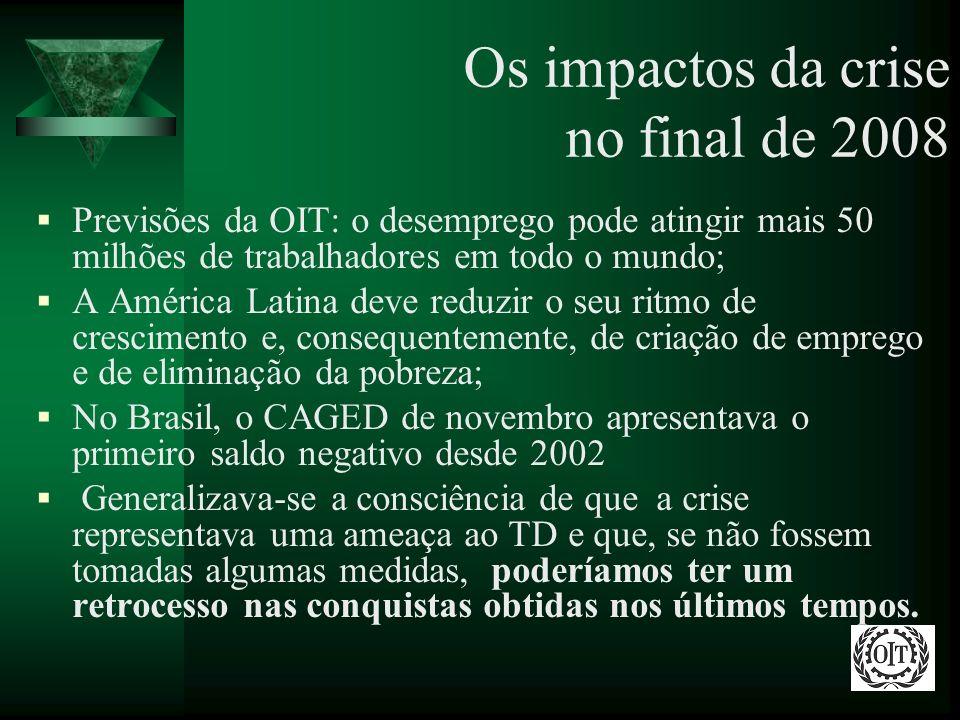 Os impactos da crise no final de 2008