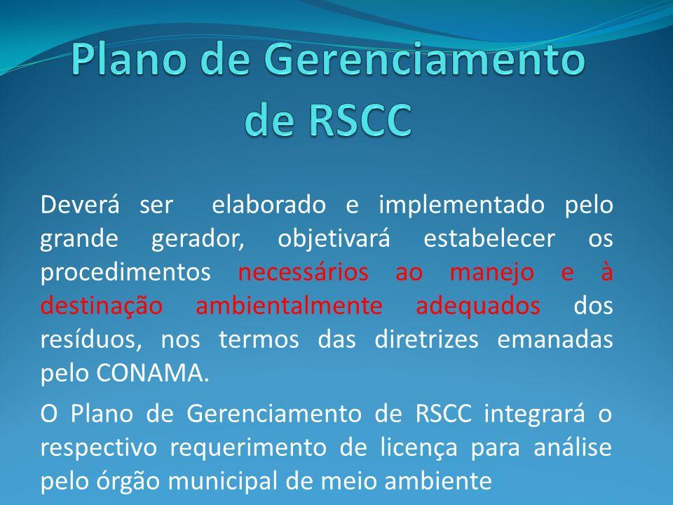 Plano de Gerenciamento de RSCC