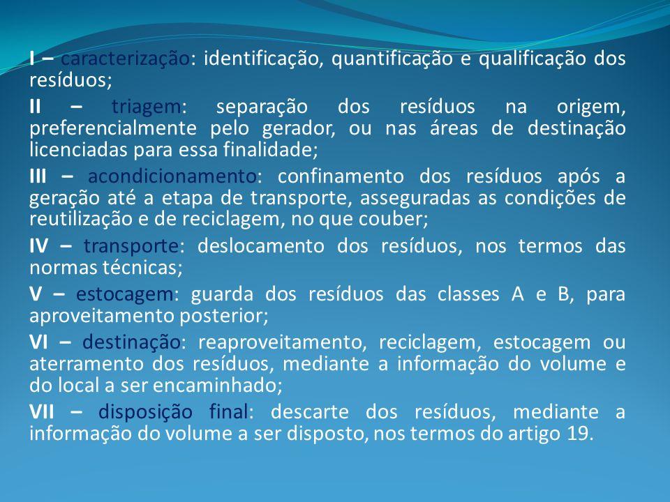 I – caracterização: identificação, quantificação e qualificação dos resíduos;