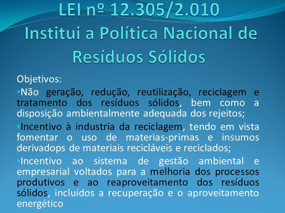 LEI nº 12.305/2.010 Institui a Política Nacional de Resíduos Sólidos
