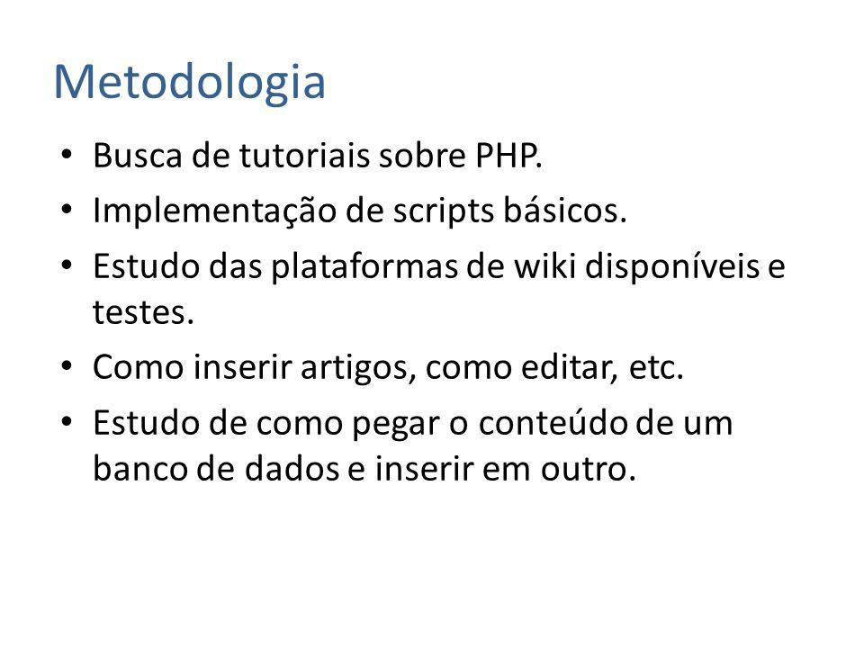 Metodologia Busca de tutoriais sobre PHP.