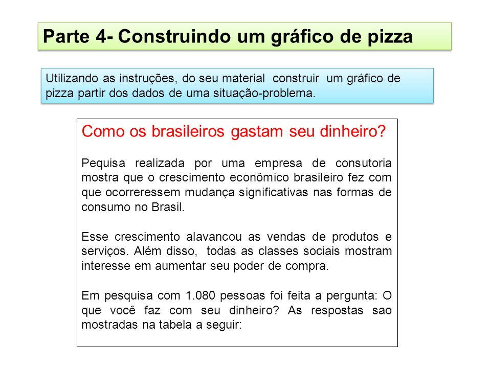 Parte 4- Construindo um gráfico de pizza