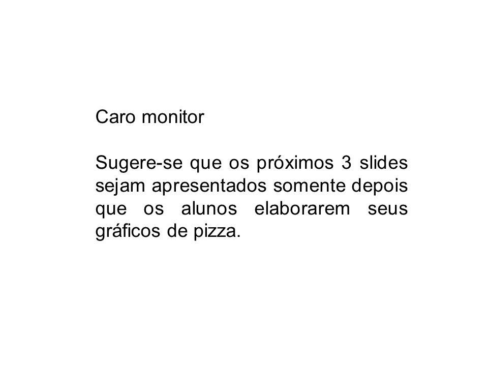 Caro monitor Sugere-se que os próximos 3 slides sejam apresentados somente depois que os alunos elaborarem seus gráficos de pizza.