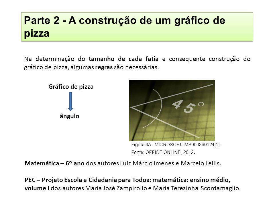 Parte 2 - A construção de um gráfico de pizza