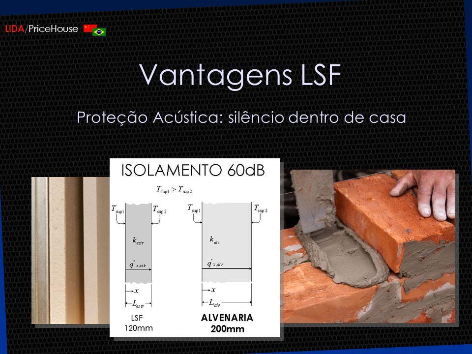 Vantagens LSF Proteção Acústica: silêncio dentro de casa