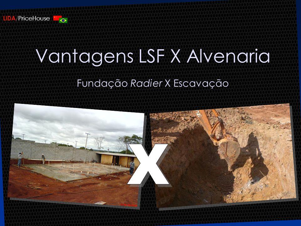 Vantagens LSF X Alvenaria Fundação Radier X Escavação