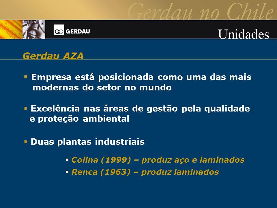 Unidades Gerdau AZA Empresa está posicionada como uma das mais