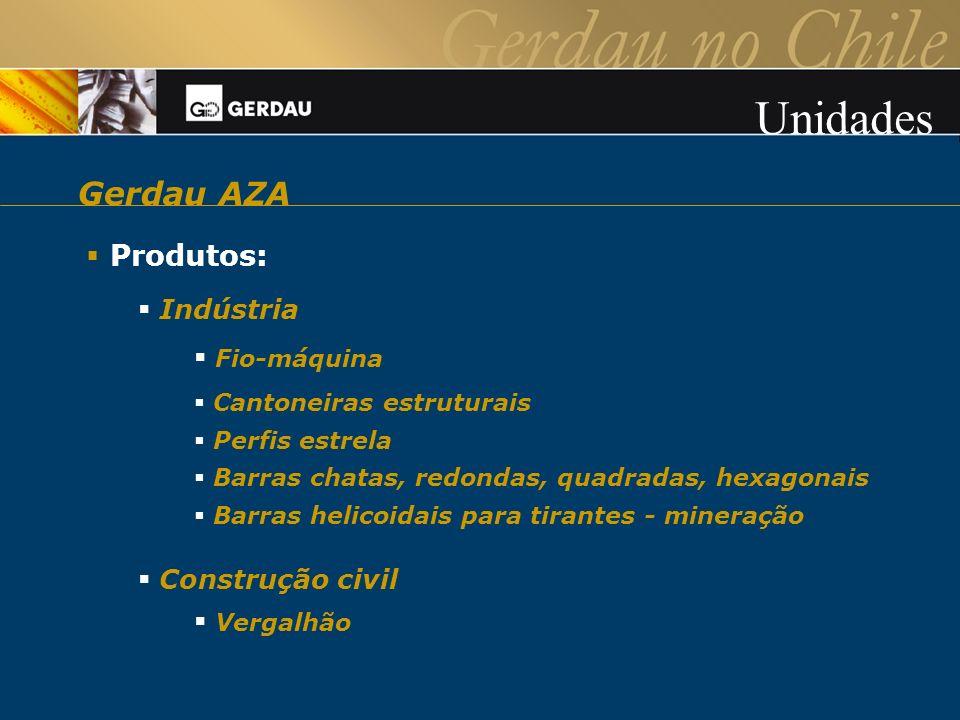 Unidades Gerdau AZA Produtos: Indústria Fio-máquina Construção civil