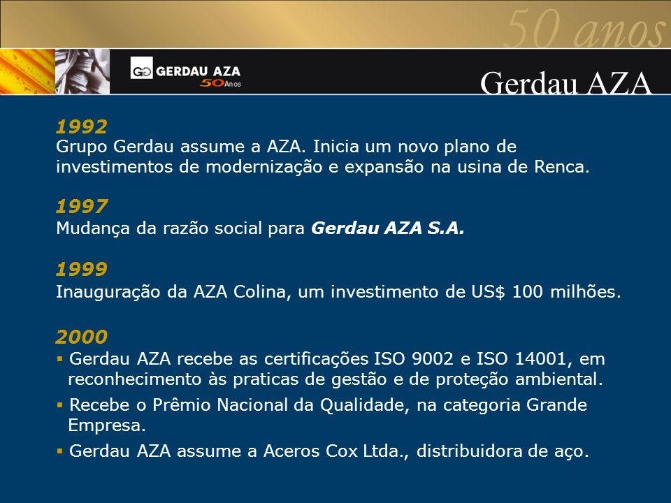 Gerdau AZA 1992. Grupo Gerdau assume a AZA. Inicia um novo plano de investimentos de modernização e expansão na usina de Renca.