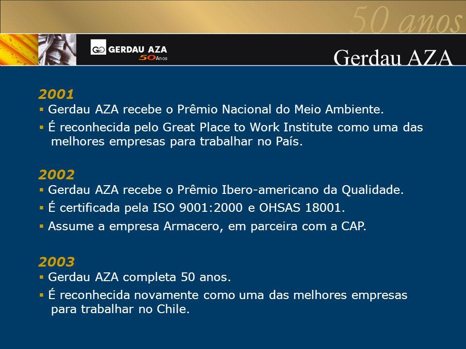 Gerdau AZA 2001. Gerdau AZA recebe o Prêmio Nacional do Meio Ambiente. É reconhecida pelo Great Place to Work Institute como uma das.