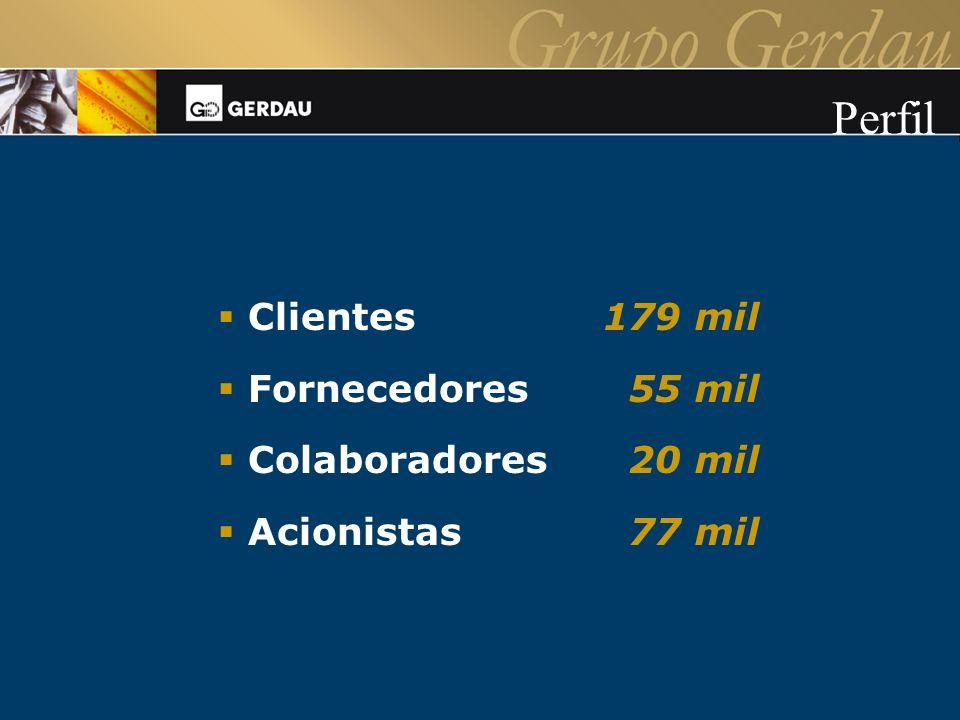 Perfil Clientes Fornecedores Colaboradores Acionistas 179 mil 55 mil
