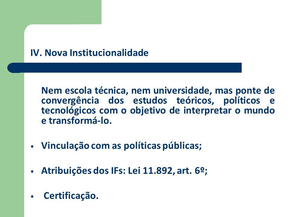 IV. Nova Institucionalidade