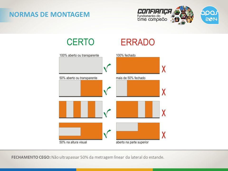 NORMAS DE MONTAGEM FECHAMENTO CEGO: Não ultrapassar 50% da metragem linear da lateral do estande.