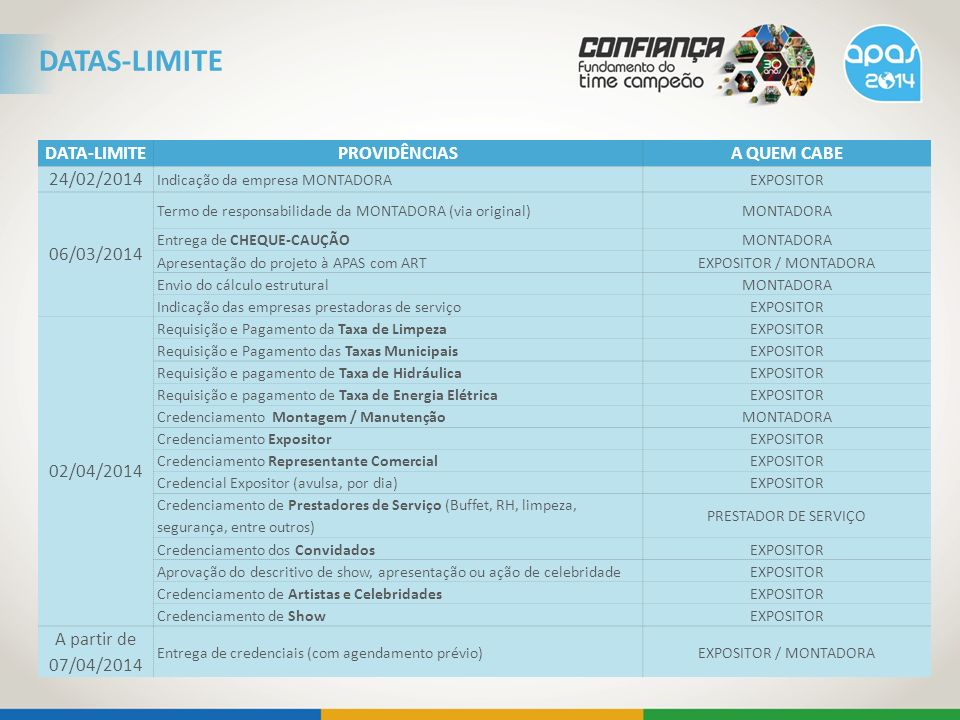DATAS-LIMITE DATA-LIMITE PROVIDÊNCIAS A QUEM CABE 24/02/2014