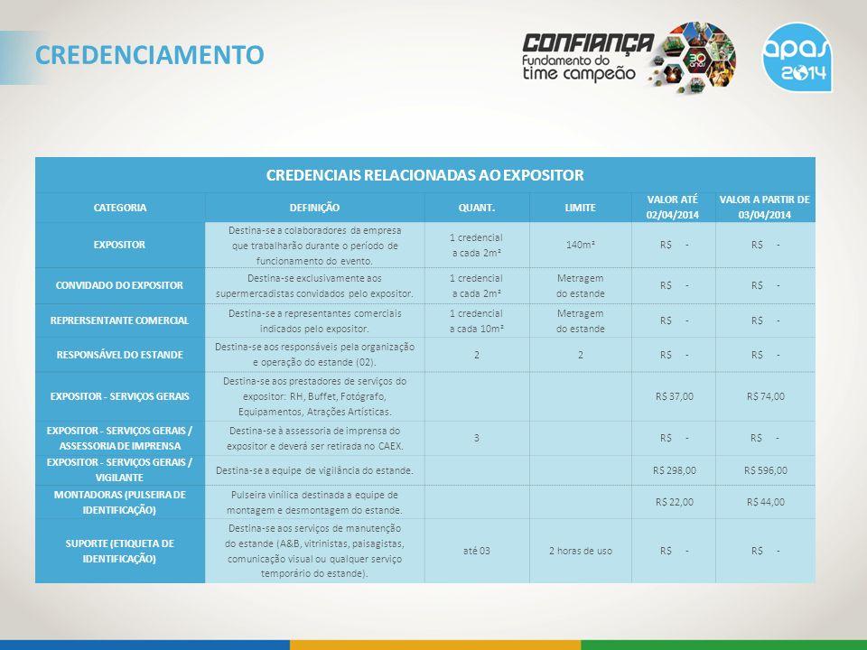 CREDENCIAMENTO CREDENCIAIS RELACIONADAS AO EXPOSITOR CATEGORIA