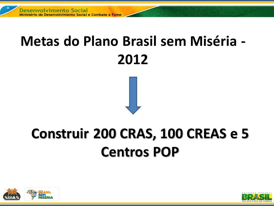 Metas do Plano Brasil sem Miséria - 2012