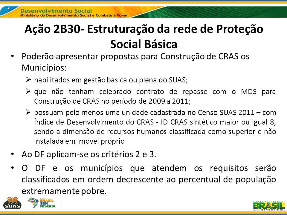 Ação 2B30- Estruturação da rede de Proteção Social Básica