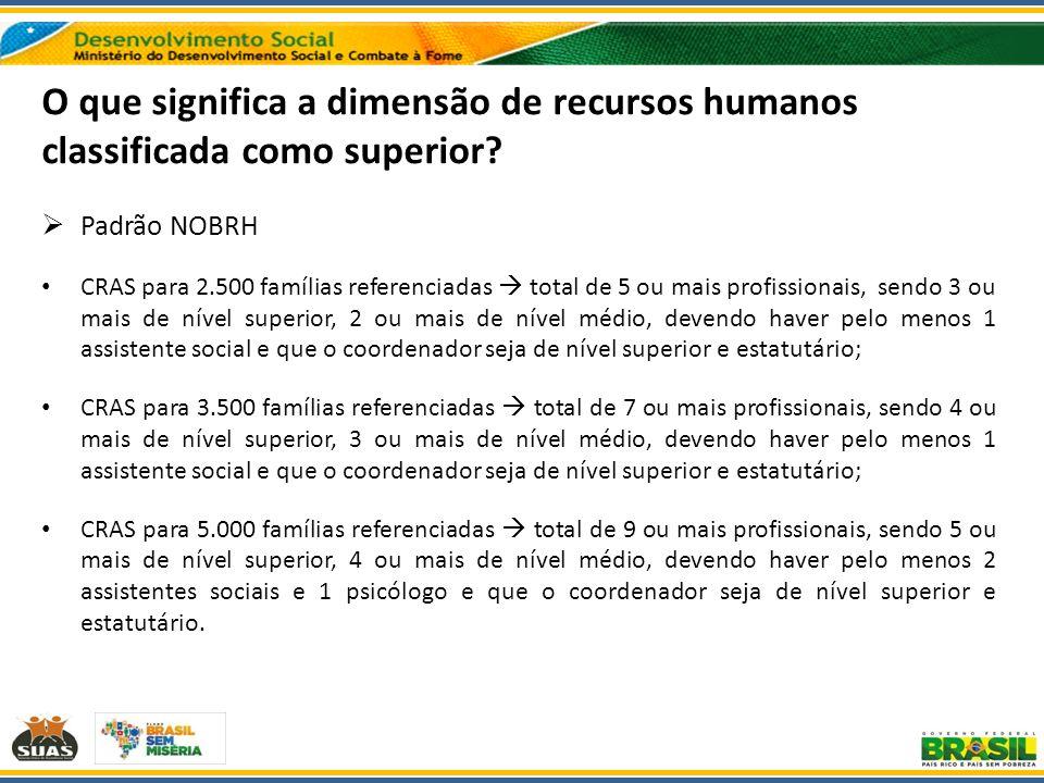 O que significa a dimensão de recursos humanos classificada como superior