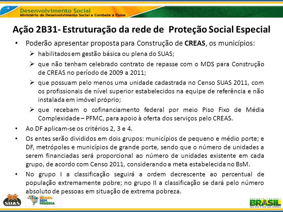 Ação 2B31- Estruturação da rede de Proteção Social Especial