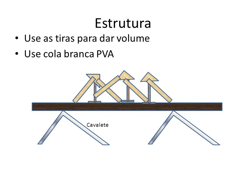 Estrutura Use as tiras para dar volume Use cola branca PVA Cavalete
