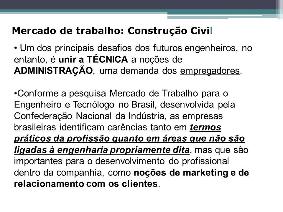 Mercado de trabalho: Construção Civil
