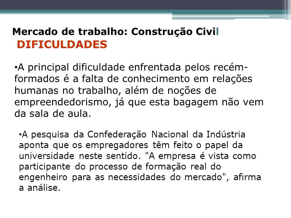 DIFICULDADES Mercado de trabalho: Construção Civil