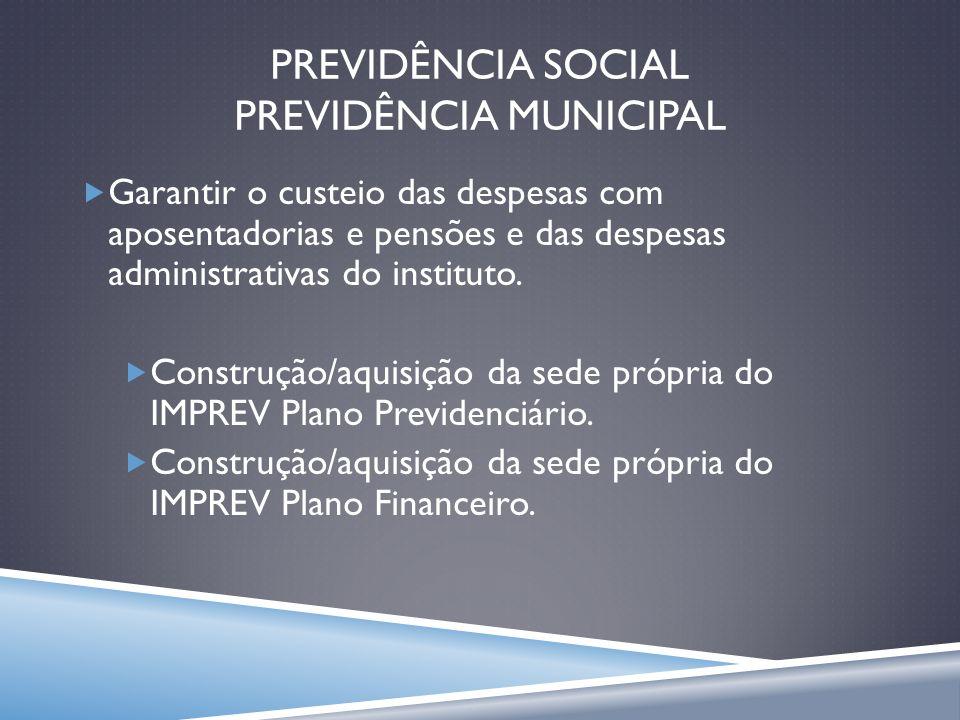 PREVIDÊNCIA SOCIAL PREVIDÊNCIA MUNICIPAL