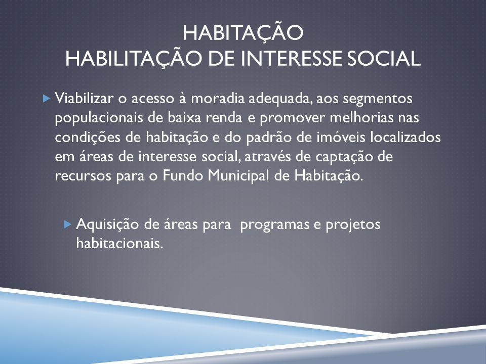 HABITAÇÃO HABILITAÇÃO DE INTERESSE SOCIAL