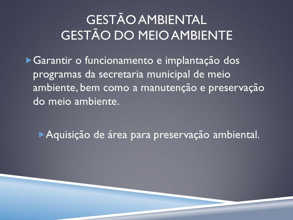 GESTÃO AMBIENTAL GESTÃO DO MEIO AMBIENTE