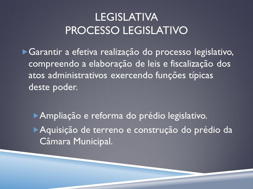 LEGISLATIVA PROCESSO LEGISLATIVO