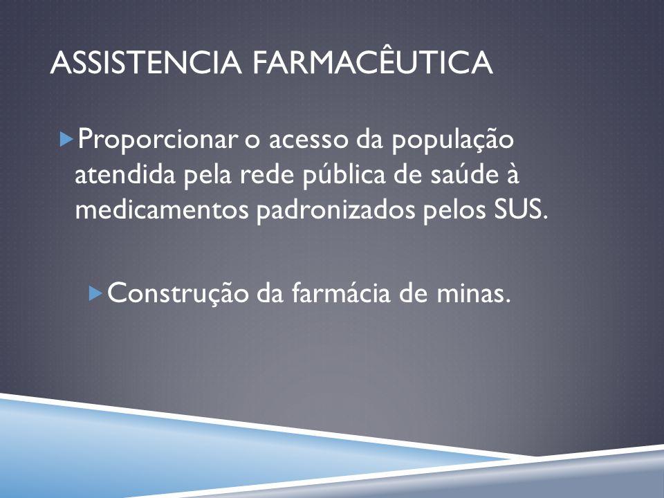 ASSISTENCIA FARMACÊUTICA