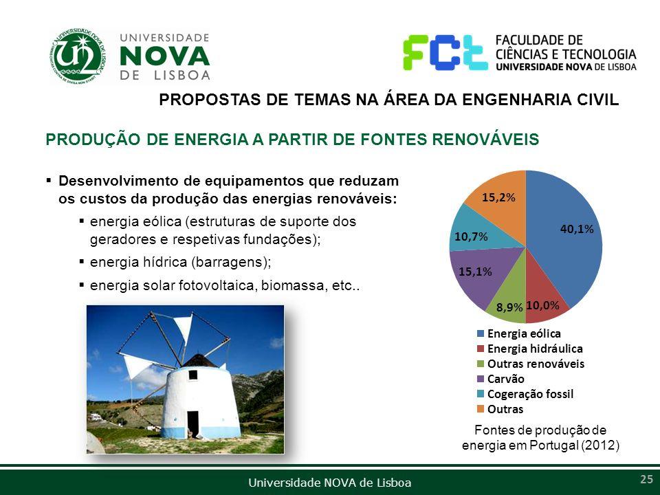 Fontes de produção de energia em Portugal (2012)