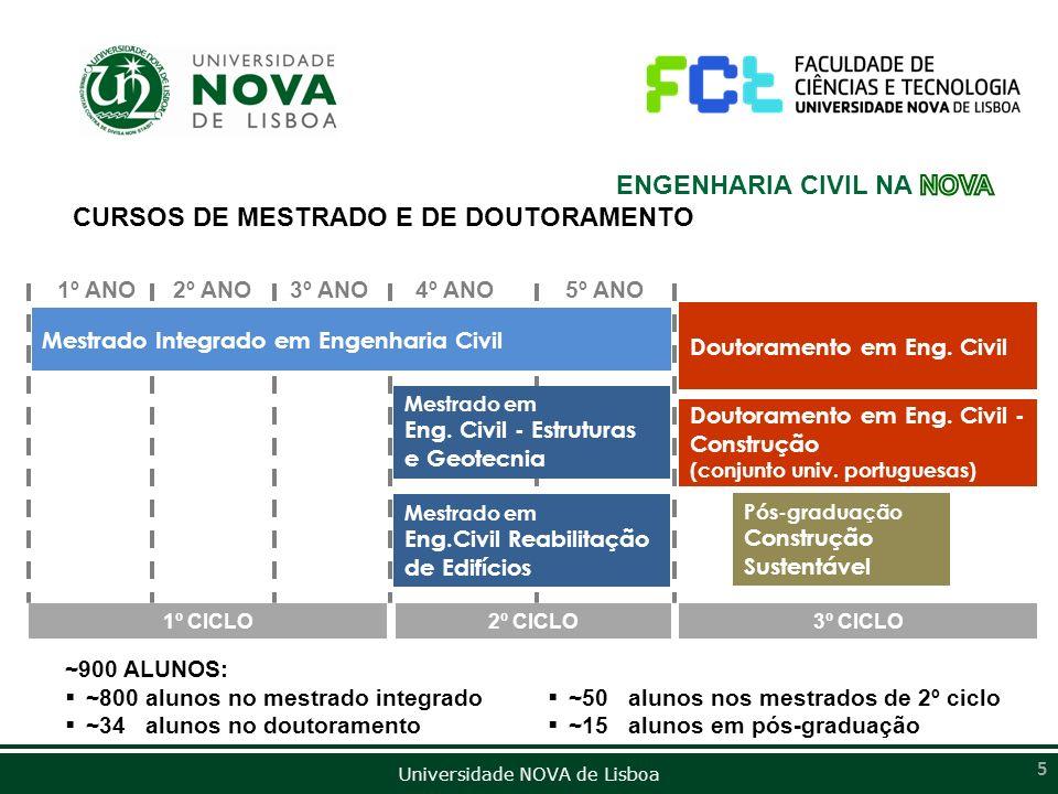 ENGENHARIA CIVIL NA NOVA CURSOS DE MESTRADO E DE DOUTORAMENTO