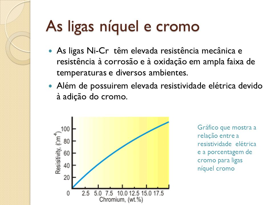 As ligas níquel e cromo